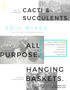 Container Gardening Soil Mix REcipes